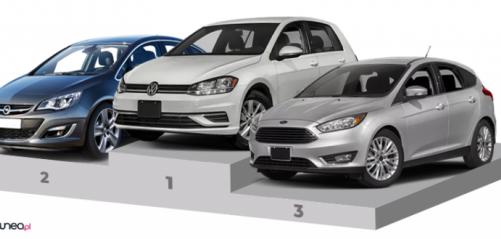 Kierowcy jakich aut najczęściej szukają tańszego OC w sieci?